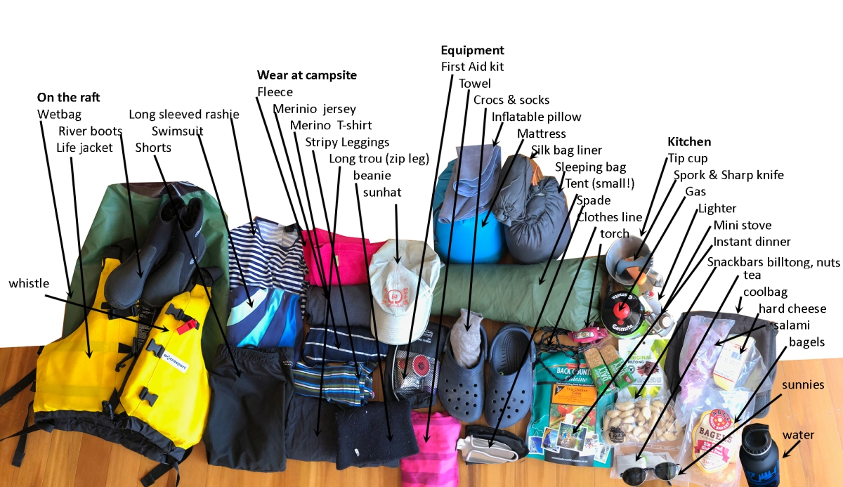Packing list for rafting